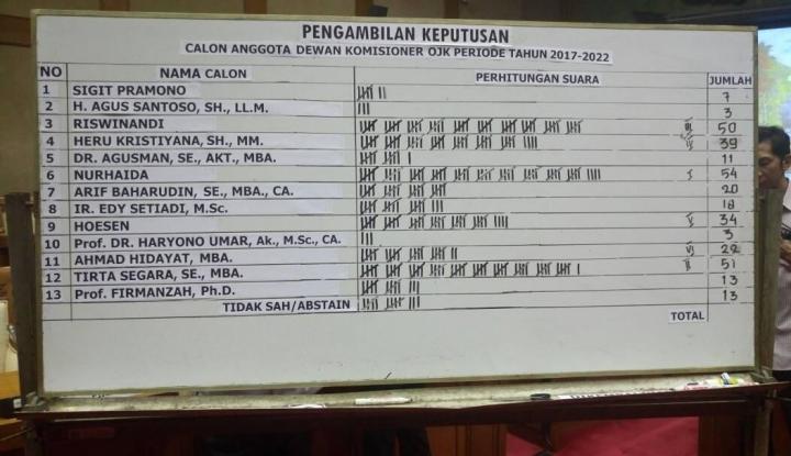 Foto Berita DPR: Seluruh Calon DK OJK Punya Kualitas Bagus