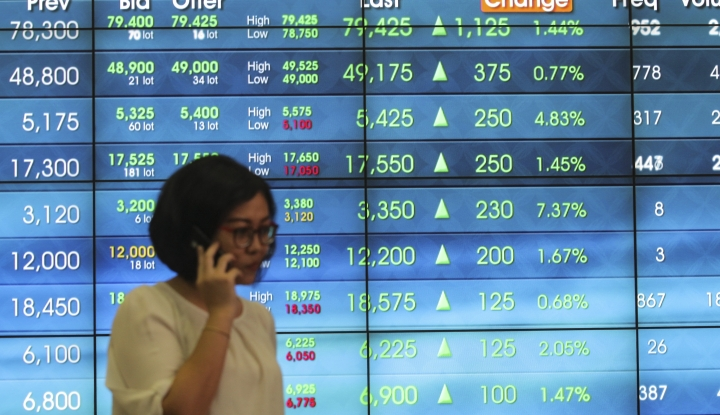 Indeks Menghijau 0,86% di Awal Perdagangan Kamis - Warta Ekonomi