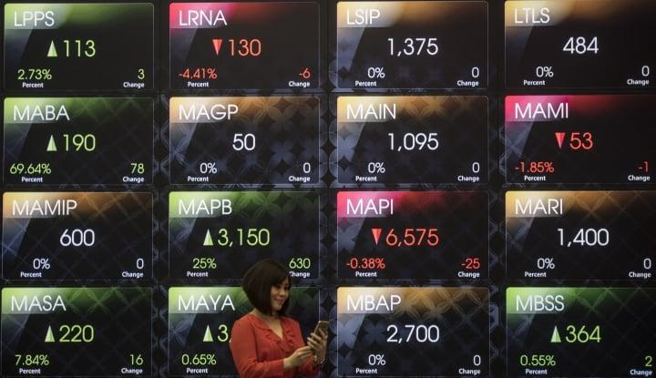 Foto Berita Melirik Saham Pilihan Bahana di Tengah Gejolak Pasar Saham Global