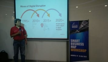 Foto Smart Business Map Workshop Cetak Pengusaha Profesional