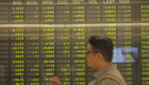 Foto Fed Fund Rate Tak Berdampak Signifikan pada Pasar Saham