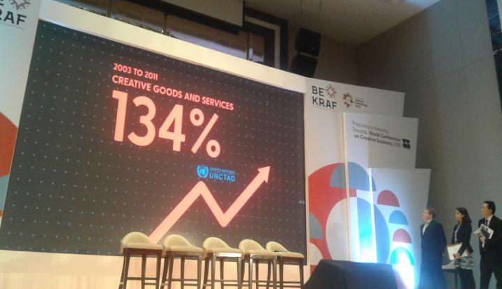 Punya Potensi Subsektor Aplikasi dan Game, Bekraf Tingkatkan Akses Modal Ekonomi Kreatif Malang - Warta Ekonomi