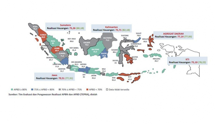 Foto Berita Kewirausahaan Sektor Publik dan Pertumbuhan Ekonomi Daerah