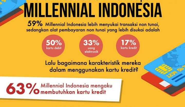 Foto Berita Milenial Indonesia Lebih Suka Transaksi Nontunai