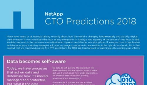 Foto NetApp Resmi Akuisisi StackPointCloud