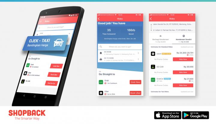 Foto Berita ShopBack Hadirkan Fitur Pembanding Harga Transportasi Online