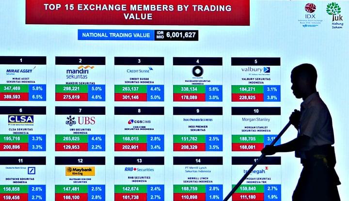 Gawat! IHSG Amblas 1,05% di Akhir Sesi II - Warta Ekonomi