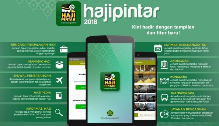 Foto Berita Kemenag Rilis Aplikasi Haji Pintar 2018