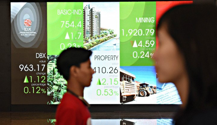 Hilang Kendali, IHSG Terjun ke Zona Merah di Akhir Sesi I - Warta Ekonomi