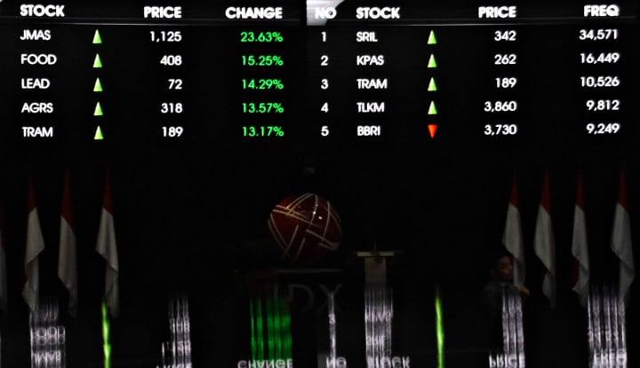 Jumat Pagi, IHSG Menghijau 0,09% - Warta Ekonomi