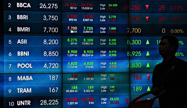 Go Investor! Ada Peluang Besar, Lakukan Akumulasi Pembelian Saham-Saham Ini - Warta Ekonomi