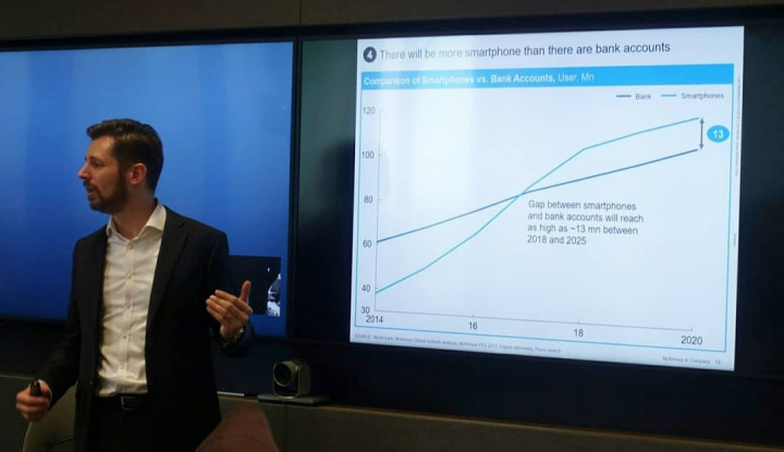 Baik Go-Pay Maupun OVO Sama-Sama Dorong Pertumbuhan Layanan Finansial Nonbank - Warta Ekonomi