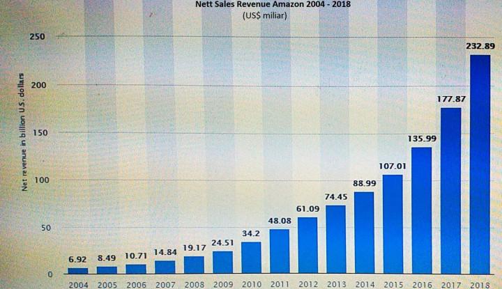 adalah laba perdagangan forex kena pajak di australia