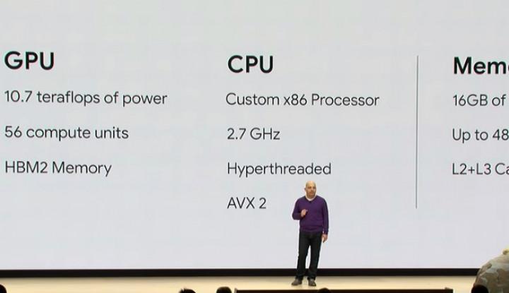 AMD Radeon Dipercaya Mentenagai Platform Game Terbaru, Google Stadia - Warta Ekonomi