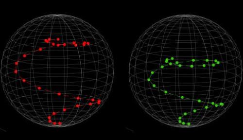 Foto Peneliti IBM Temukan Model Kuantum yang Bisa Kurangi Noise