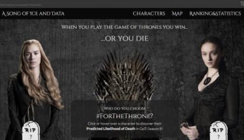 Foto Game of Thrones Musim 8 Tayang! Aplikasi Ini Prediksi Tokoh yang Akan Mati