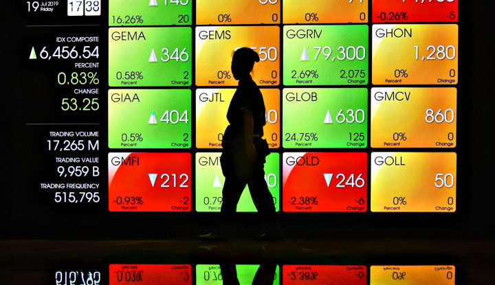 IHSG Dibuka Minus 0,46% di Awal Sesi I - Warta Ekonomi