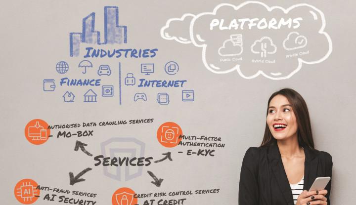 Sah! Tongdun Sah Tercatat di OJK sebagai Penyedia Teknologi Bagi Fintech - Warta Ekonomi