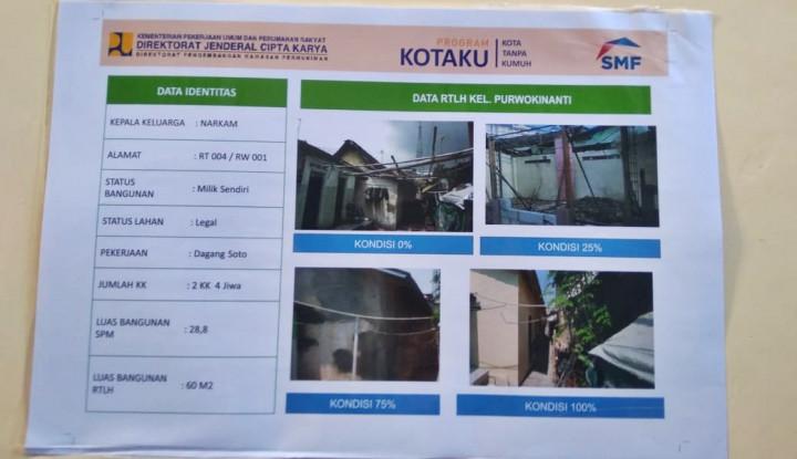 Renovasi RTLH Program Kotaku dan SMF di Yogya, Warga: Bagus, Tapi... - Warta Ekonomi