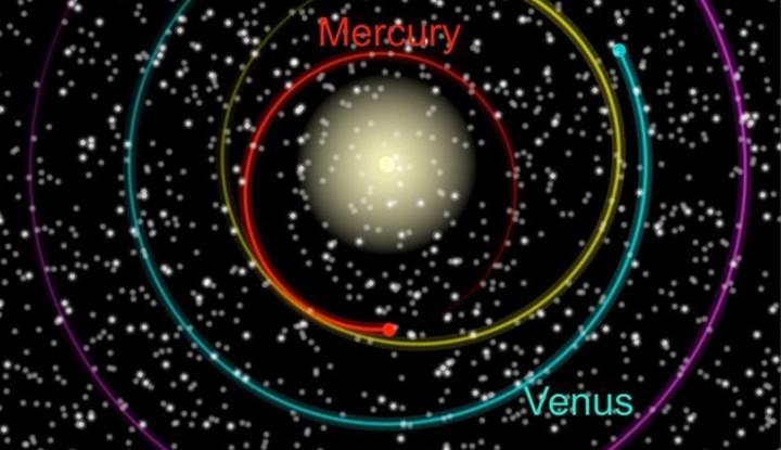 Langka, Ilmuwan AS Temukan Asteroid Pertama di Orbit Venus - Warta Ekonomi
