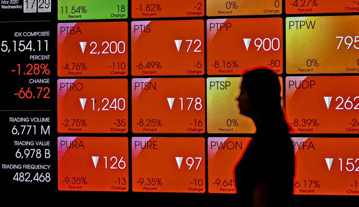 Sempat Dihentikan Lagi Hingga Balik ke Level 3.000-an, Pasar Modal Bernasib Tragis! - Warta Ekonomi
