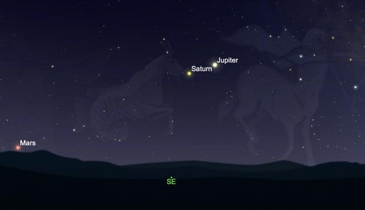 Melihat Jupiter dan Saturnus Saling 'Bersatu' hingga Akhir Mei, Seperti Apa?