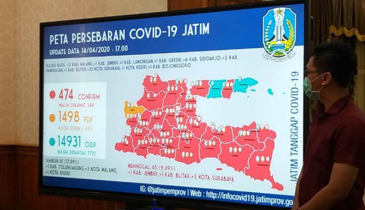 Angka Kematian Virus Corona di Jatim Tinggi Gara-Gara...