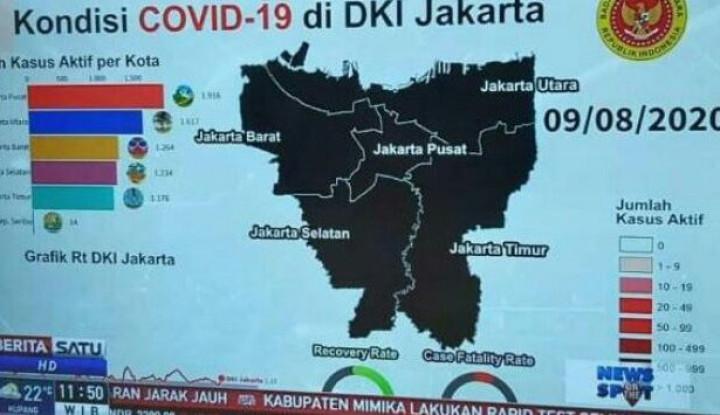 Wow Tes Covid 19 Dki Jakarta 4 5 Kali Lipat Dari Anjuran Who