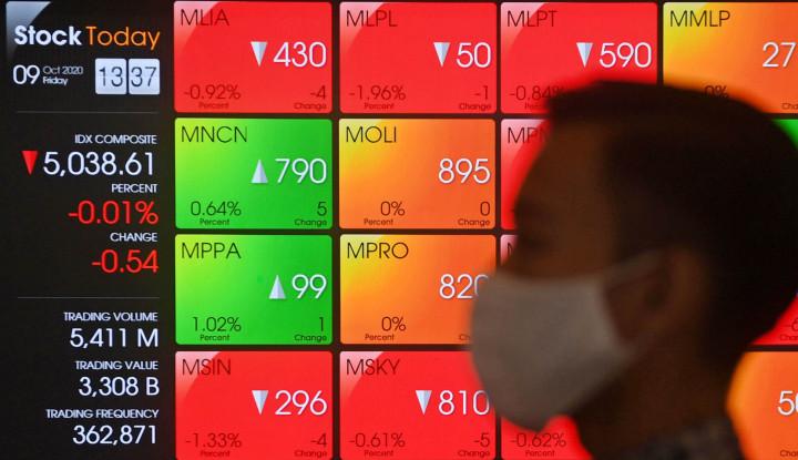 Bursa Asia Tumbang, IHSG Kontraksi 0,32% pada Kamis Siang