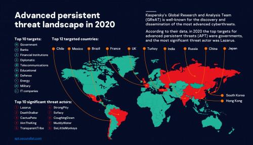 Ini Prediksi Ancaman Siber di 2021 Versi Kaspersky