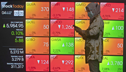 Bursa Asia Berdarah-Darah! IHSG Selamat dari Zona Merah!