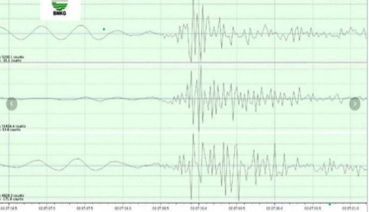 Kagetkan Warga Bali, Ledakan di Buleleng Terekam Sensor Seismik BMKG