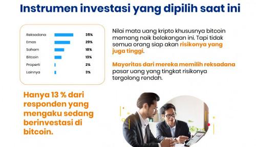Riset: Investasi Duit Kripto Digandrungi Kaum Millenial