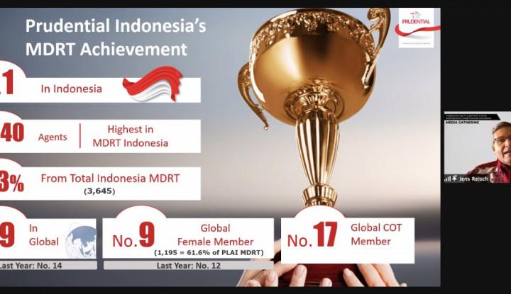 1.940 Agen Prudential Indonesia Jadi Anggota MDRT 2021